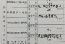別表17-4 書き方 記載例