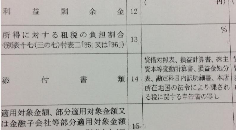 別表17(3の7) 添付対象外国関係会社