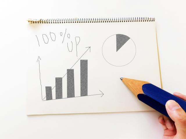 移転価格 予算 考慮