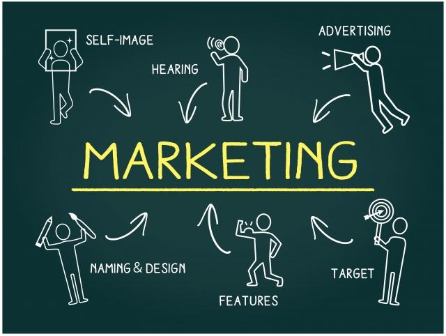 士業 コンサル WEB マーケティング